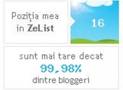 Vacanţierul – primul blog de turism din România! Locul 16 în zelist.ro